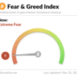fear and greed index March 20 · Issue #619