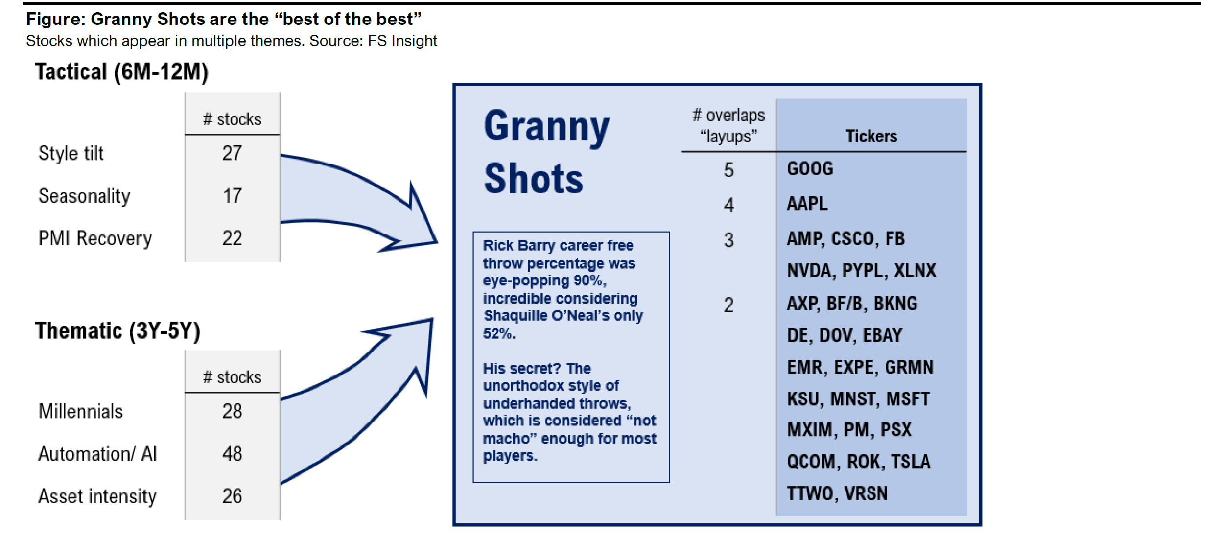 GRANNY SHOTS: Best bets in 2020 - Week 17