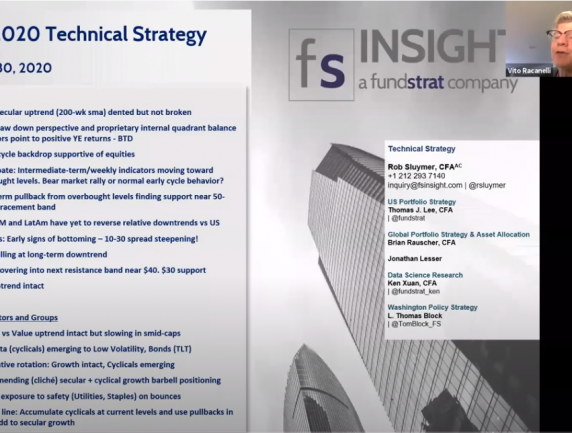 2020 Second Half Technical Outlook with Rob Sluymer 06/30/2020