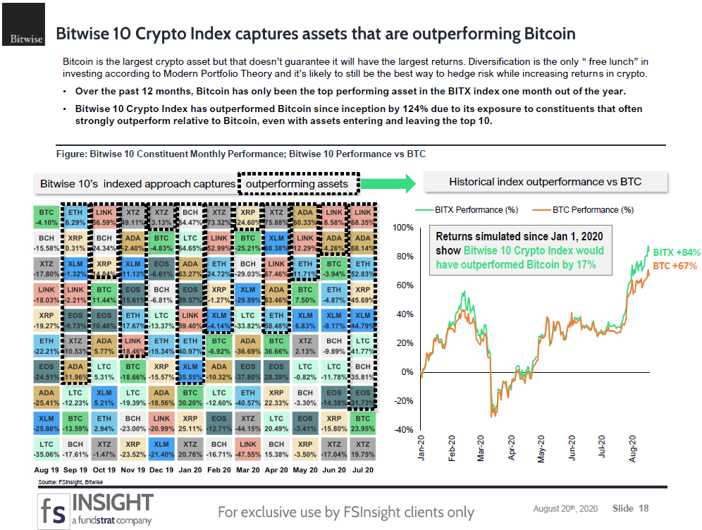 CRYPTO SPECIAL REPORT - Bitwise: Leading Crypto Index Funds & New Alpha Opportunity