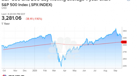 Rob Sluymer Quoted: Stock sell-off accelerates and is expected to get worse before it gets better