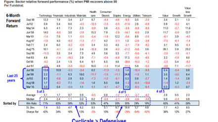 How To Pick Stocks Guide: Part 7 - How to create Seasonality allocations and portfolios?