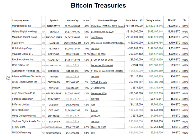 Crypto Weekly: 2/17/2021
