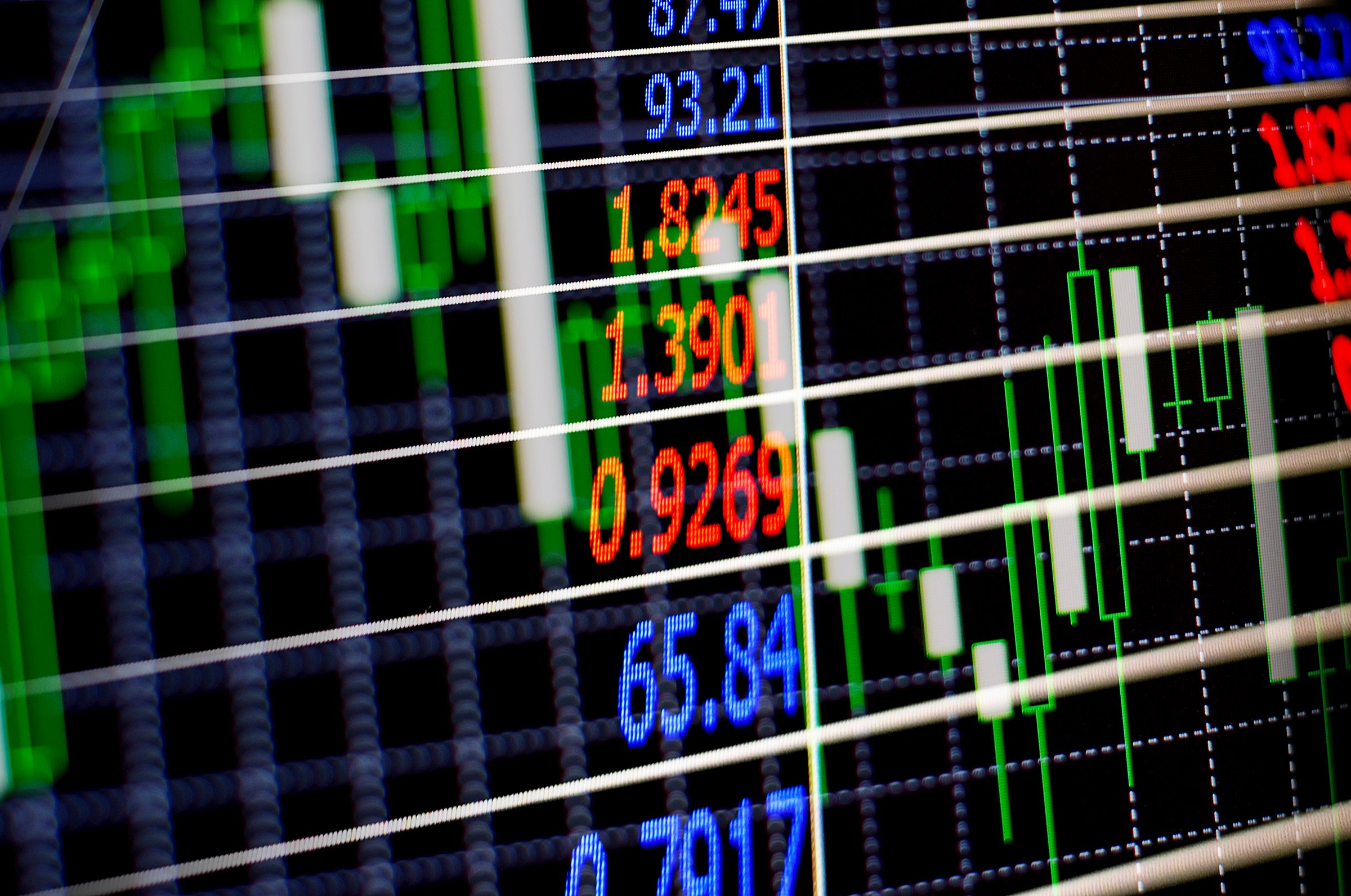Key Indicators Point To More Upside For Equities
