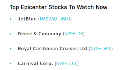 4 Top Epicenter Stocks To Watch In April