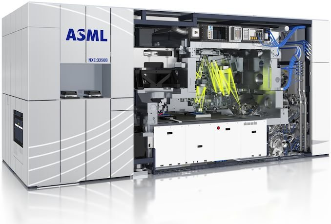 ASML: The Jewel Of The Empire