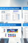 FSInsight 1Q21 Daily Earnings Update – 04/29/2021