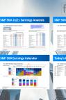 FSInsight 1Q21 Daily Earnings Update – 04/30/2021