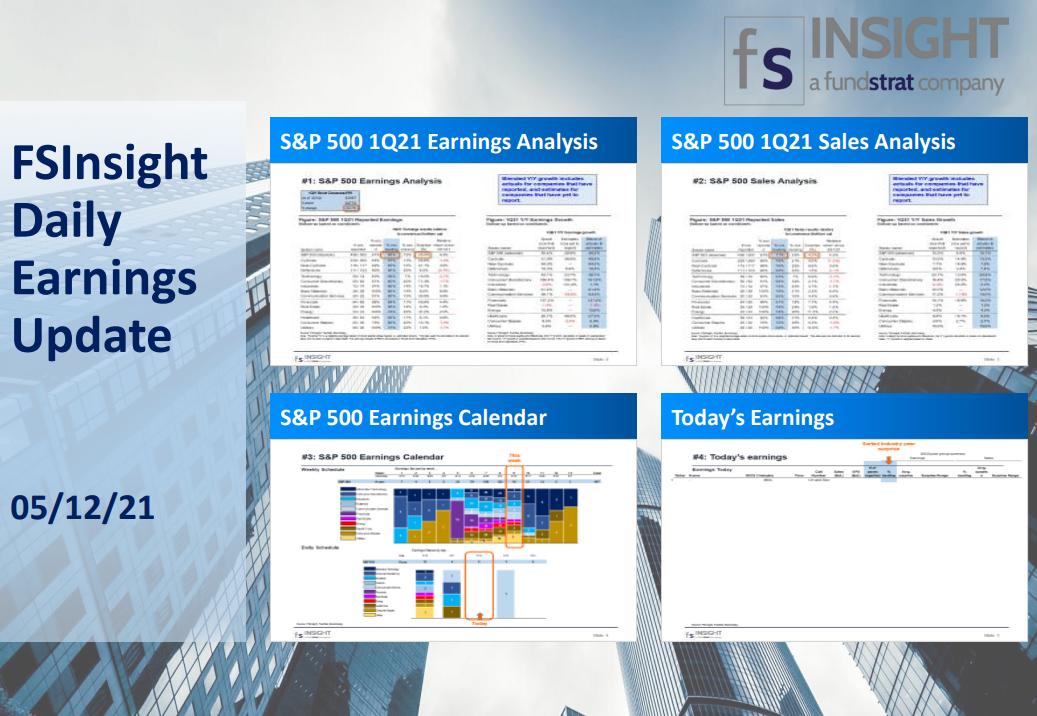 FSInsight 1Q21 Daily Earnings Update – 05/12/2021