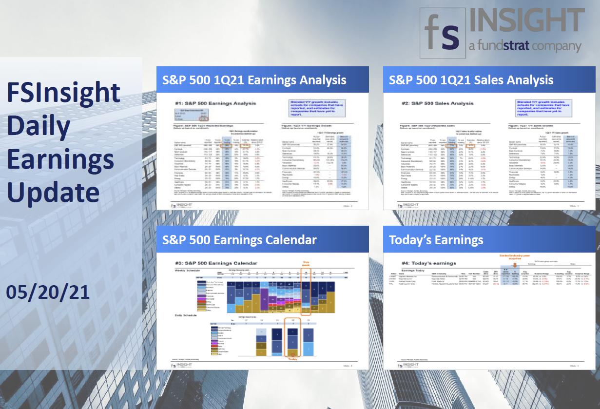 FSInsight 1Q21 Daily Earnings Update – 05/20/2021