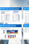 FSInsight 1Q21 Daily Earnings Update – 05/03/2021