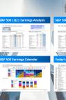 FSInsight 1Q21 Daily Earnings Update – 05/04/2021