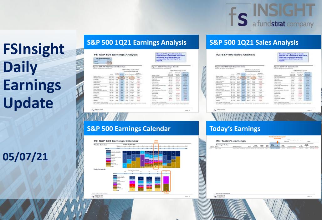 FSInsight 1Q21 Daily Earnings Update – 05/07/2021