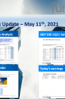 FSInsight 1Q21 Daily Earnings Update – 05/11/2021