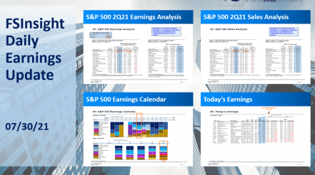 FSInsight 2Q21 Daily Earnings Update – 07/30/2021