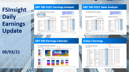 FSInsight 2Q21 Daily Earnings Update – 08/03/2021